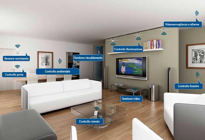 Sensore Porte Campanello BITIWEND Security Sensore Magnetico Porte e Finestre Offerte, Opinioni, Recensione